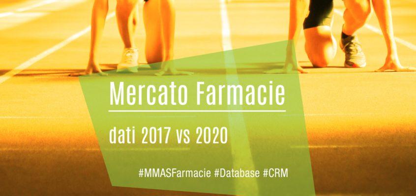 Mercato Farmacie: dati 2017 vs 2020